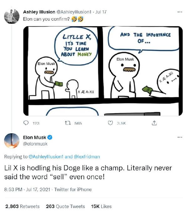 Elon's Acknowledgment